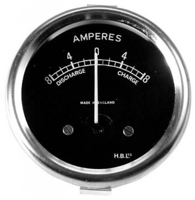 Parts of ammeter